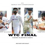 WTC Final: IND vs NZ All Players Stats, Records In England, WTC and against each other